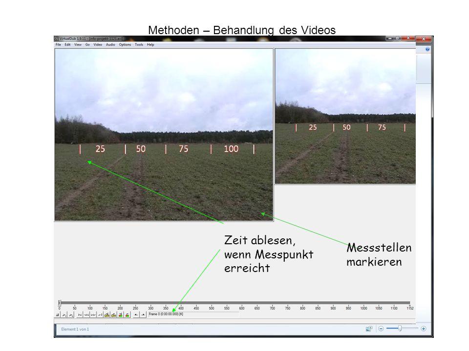 Methoden – Behandlung des Videos Zeit ablesen, wenn Messpunkt erreicht Messstellen markieren