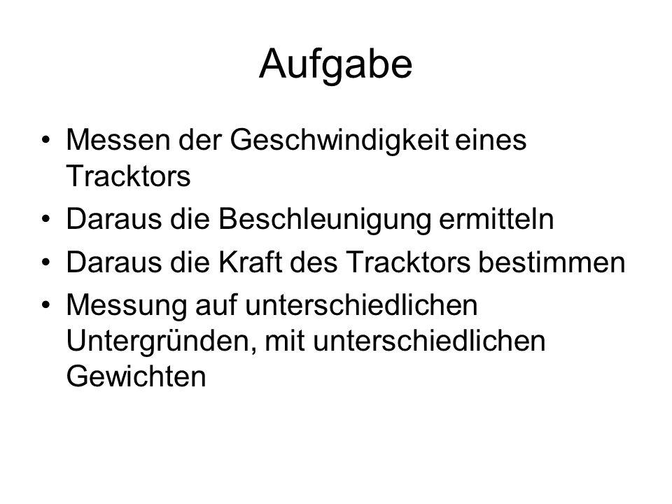 Aufgabe Messen der Geschwindigkeit eines Tracktors Daraus die Beschleunigung ermitteln Daraus die Kraft des Tracktors bestimmen Messung auf unterschie