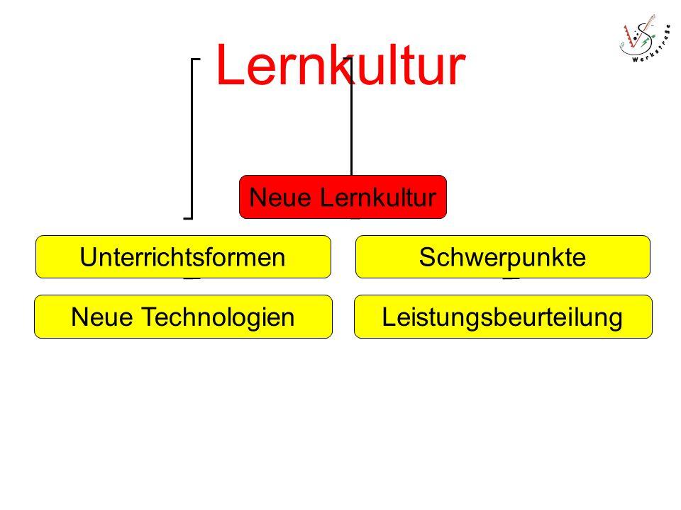 Lernkultur Neue Lernkultur UnterrichtsformenSchwerpunkte Neue TechnologienLeistungsbeurteilung
