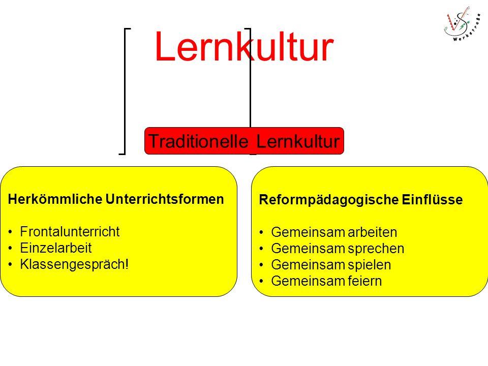 Lernkultur Traditionelle Lernkultur Herkömmliche Unterrichtsformen Frontalunterricht Einzelarbeit Klassengespräch.