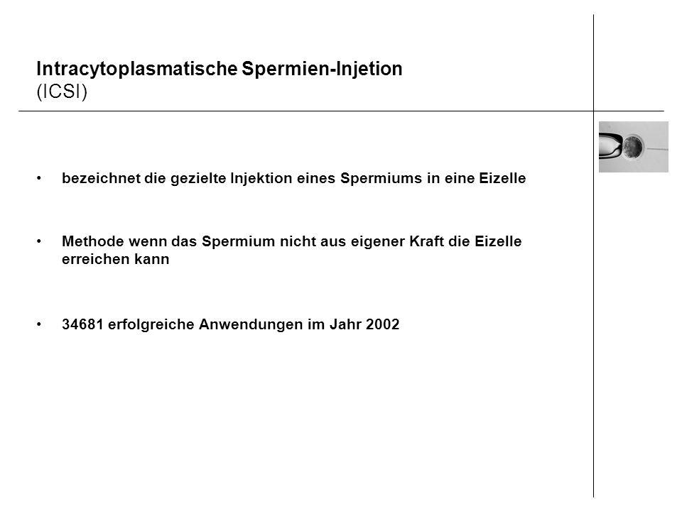 bezeichnet die gezielte Injektion eines Spermiums in eine Eizelle Methode wenn das Spermium nicht aus eigener Kraft die Eizelle erreichen kann 34681 e