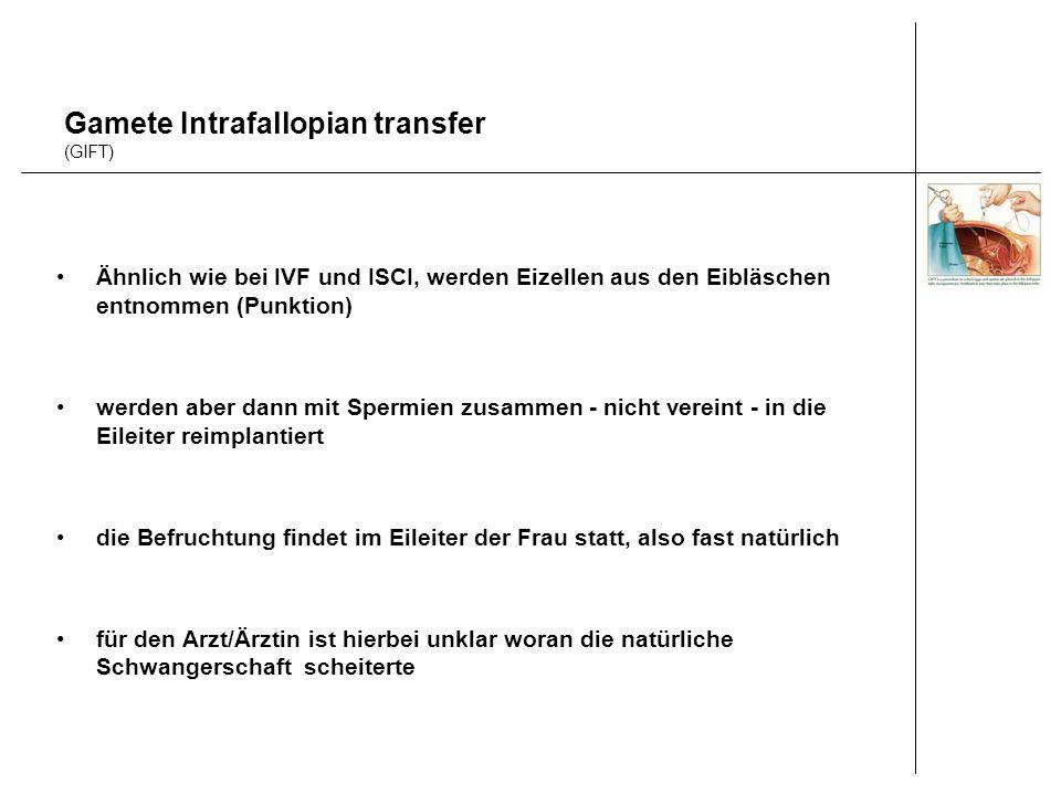 Gamete Intrafallopian transfer (GIFT) Ähnlich wie bei IVF und ISCI, werden Eizellen aus den Eibläschen entnommen (Punktion) werden aber dann mit Sperm