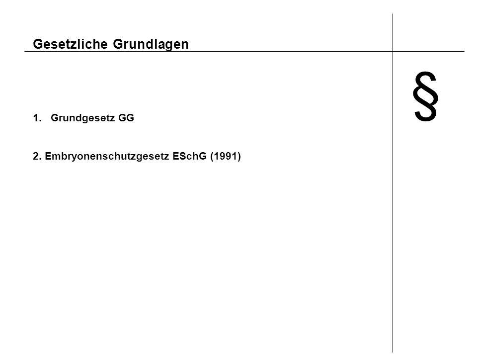 Gesetzliche Grundlagen 1.Grundgesetz GG 2. Embryonenschutzgesetz ESchG (1991) §