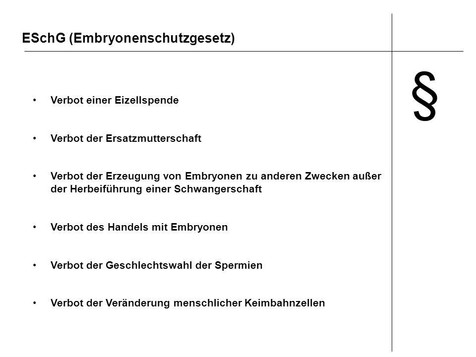 ESchG (Embryonenschutzgesetz) Verbot einer Eizellspende Verbot der Ersatzmutterschaft Verbot der Erzeugung von Embryonen zu anderen Zwecken außer der