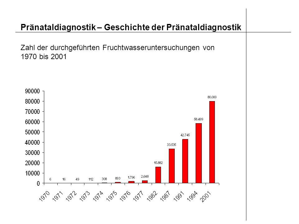 Pränataldiagnostik – Geschichte der Pränataldiagnostik Zahl der durchgeführten Fruchtwasseruntersuchungen von 1970 bis 2001