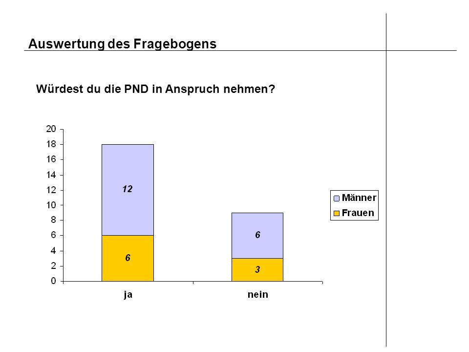 Auswertung des Fragebogens Würdest du die PND in Anspruch nehmen?