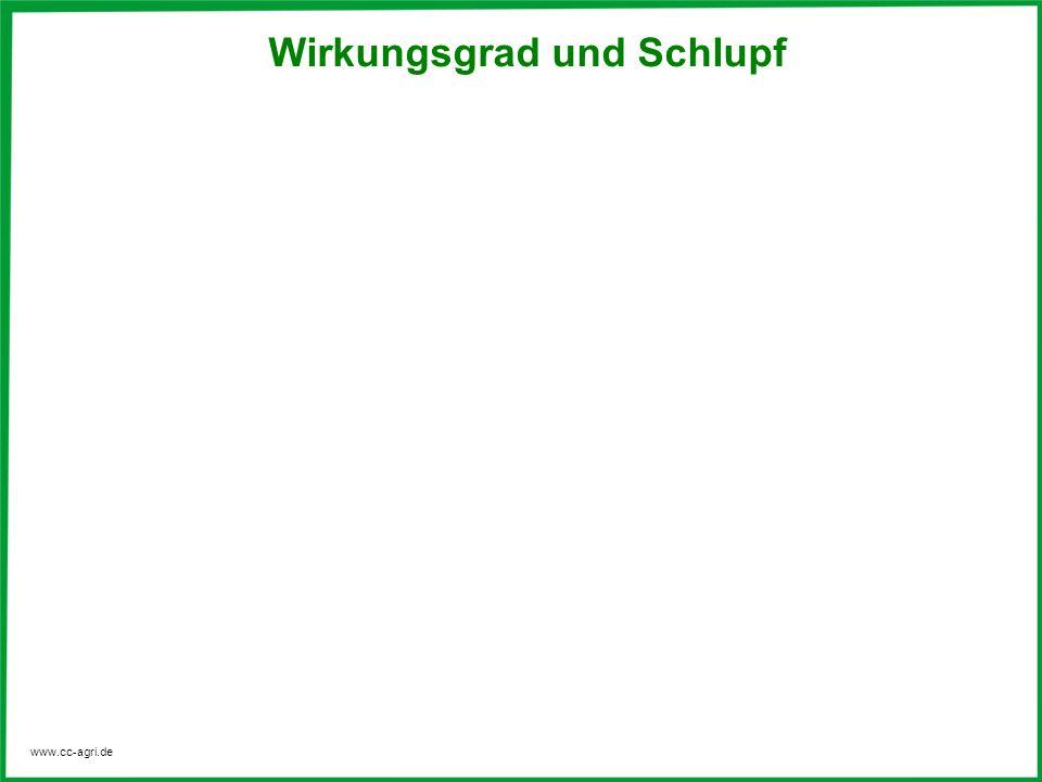 www.cc-agri.de Wirkungsgrad und Schlupf