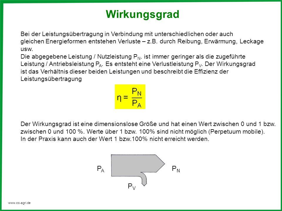 www.cc-agri.de Wirkungsgrad Bei der Leistungsübertragung in Verbindung mit unterschiedlichen oder auch gleichen Energieformen entstehen Verluste – z.B