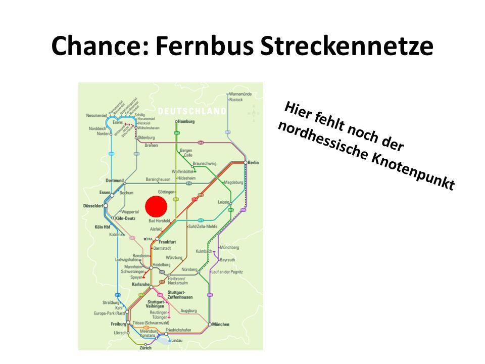 Chance: Fernbus Streckennetze Hier fehlt noch der nordhessische Knotenpunkt