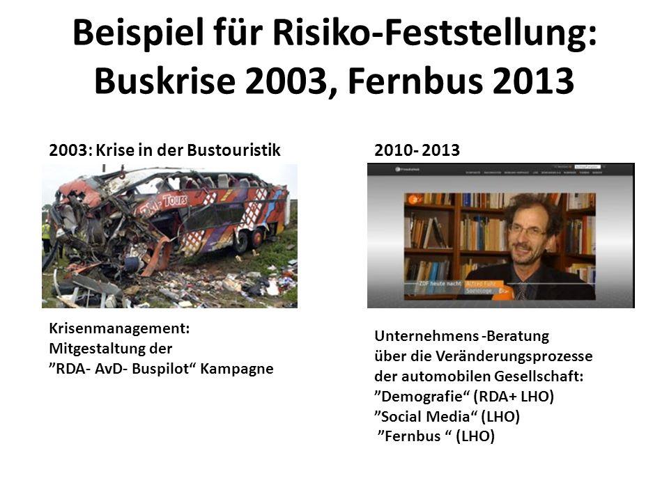 Beispiel für Risiko-Feststellung: Buskrise 2003, Fernbus 2013 Unternehmens -Beratung über die Veränderungsprozesse der automobilen Gesellschaft: ˮDemo
