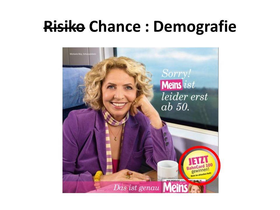 Risiko Chance : Demografie