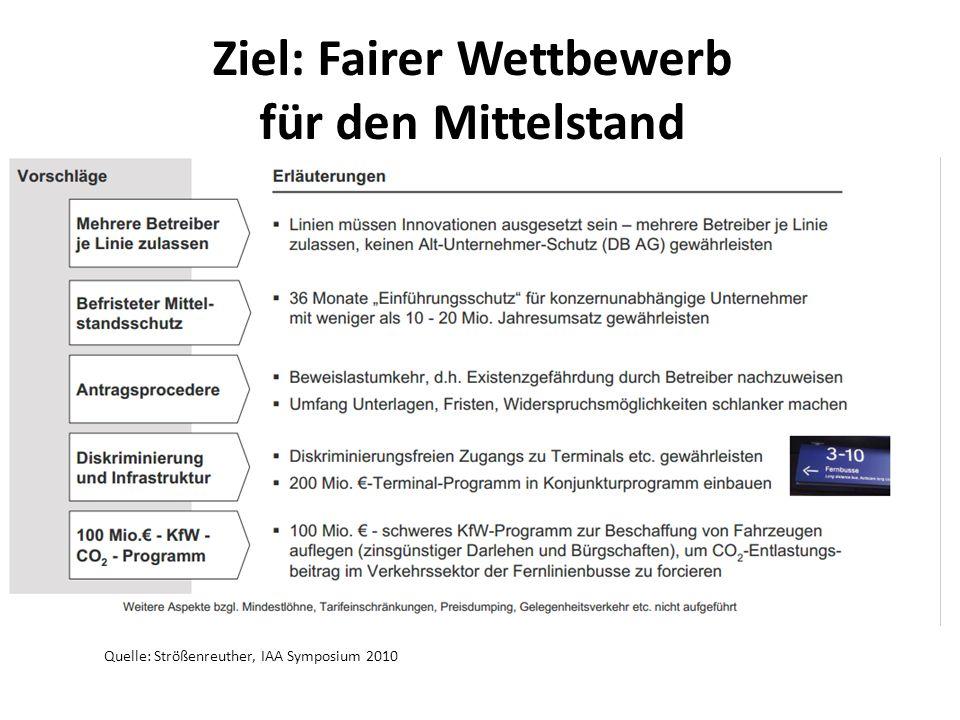 Ziel: Fairer Wettbewerb für den Mittelstand Quelle: Strößenreuther, IAA Symposium 2010