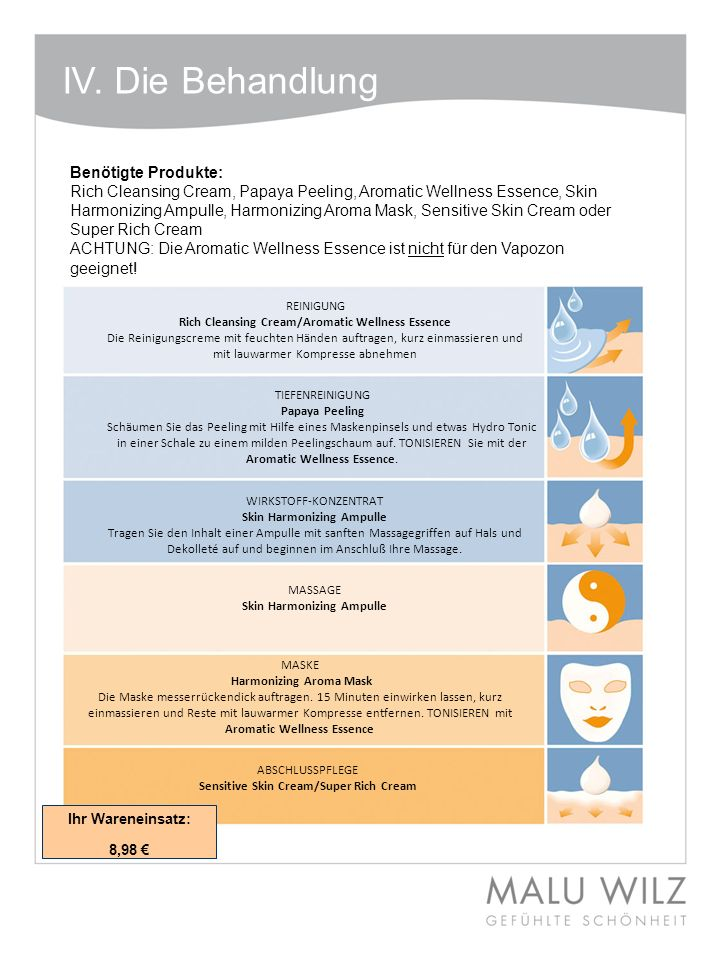 IV. Die Behandlung Benötigte Produkte: Rich Cleansing Cream, Papaya Peeling, Aromatic Wellness Essence, Skin Harmonizing Ampulle, Harmonizing Aroma Ma
