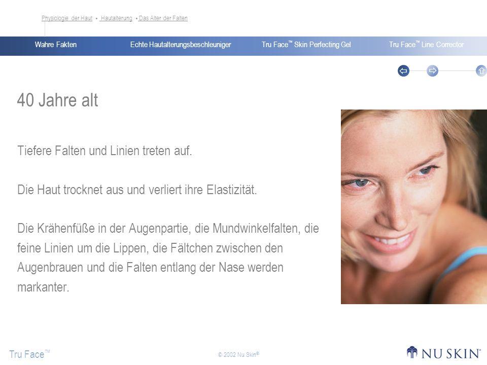 Echte HautalterungsbeschleunigerWahre FaktenTru Face Skin Perfecting GelTru Face Line Corrector Tru Face © 2002 Nu Skin ® 40 Jahre alt Tiefere Falten
