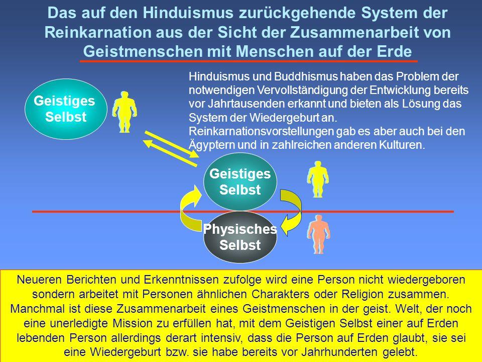 Geistiges Selbst Physisches Selbst Geistiges Selbst Das auf den Hinduismus zurückgehende System der Reinkarnation aus der Sicht der Zusammenarbeit von