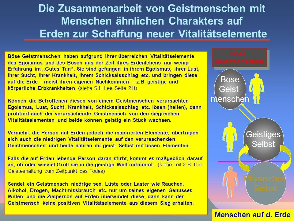 Menschen auf d. Erde Böse Geistmenschen Geistiges Selbst Physisches Selbst Böse Geist- menschen Die Zusammenarbeit von Geistmenschen mit Menschen ähnl