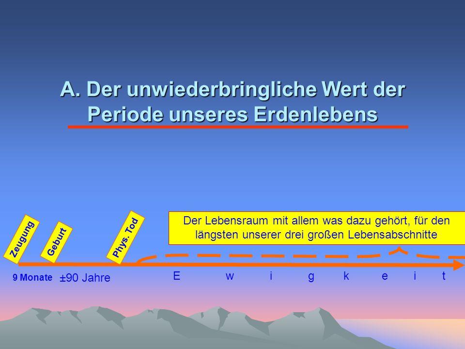 A. Der unwiederbringliche Wert der Periode unseres Erdenlebens Der Lebensraum mit allem was dazu gehört, für den längsten unserer drei großen Lebensab