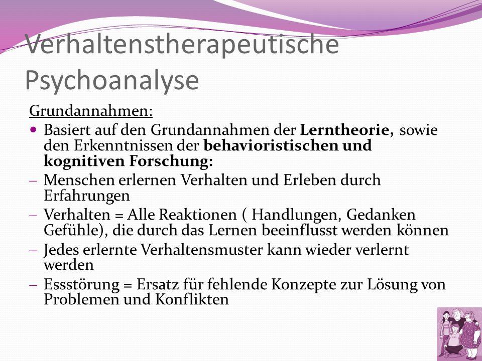 Verhaltenstherapeutische Psychoanalyse Grundannahmen: Basiert auf den Grundannahmen der Lerntheorie, sowie den Erkenntnissen der behavioristischen und