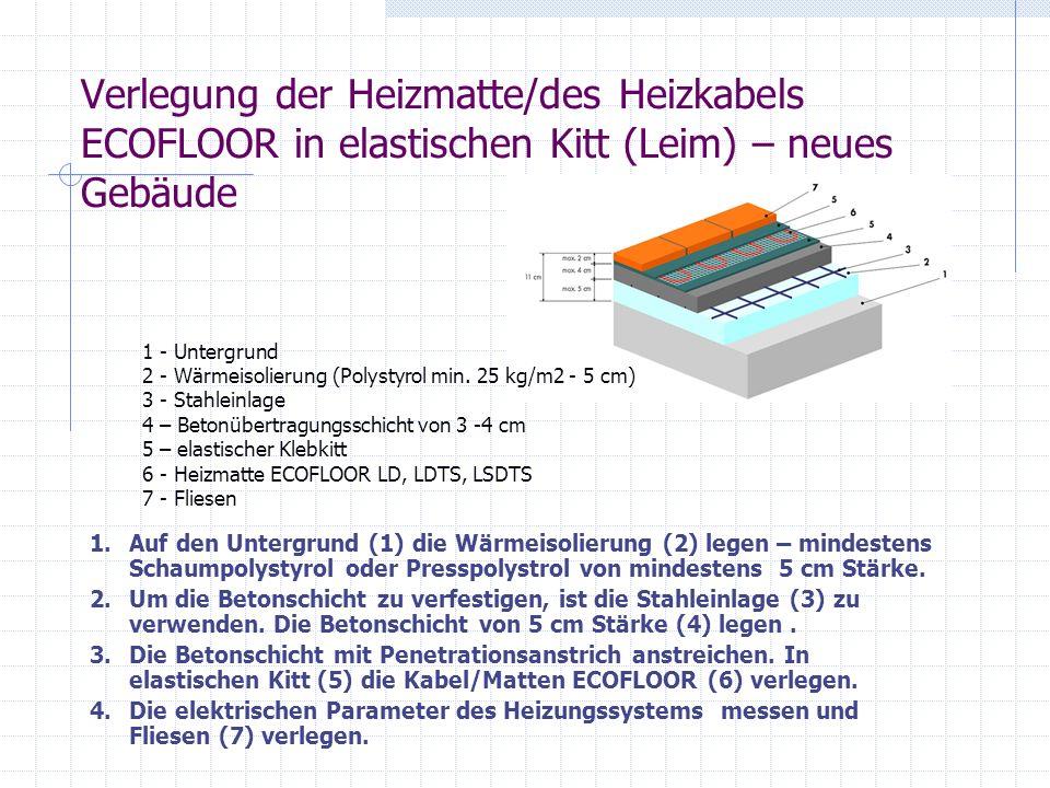 Verlegung der Heizmatte/des Heizkabels ECOFLOOR in elastischen Kitt (Leim) – neues Gebäude 1. Auf den Untergrund (1) die Wärmeisolierung (2) legen – m