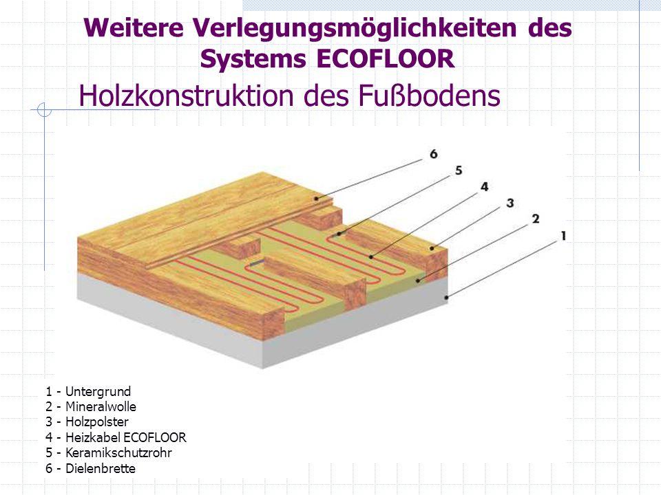 Weitere Verlegungsmöglichkeiten des Systems ECOFLOOR Holzkonstruktion des Fußbodens 1 - Untergrund 2 - Mineralwolle 3 - Holzpolster 4 - Heizkabel ECOF