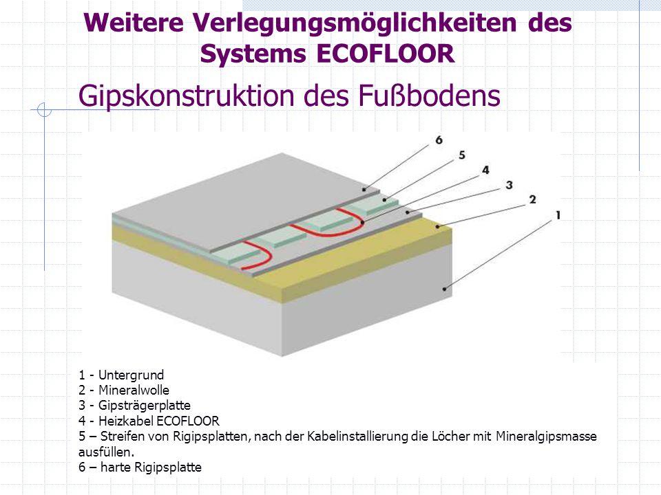 Weitere Verlegungsmöglichkeiten des Systems ECOFLOOR Gipskonstruktion des Fußbodens 1 - Untergrund 2 - Mineralwolle 3 - Gipsträgerplatte 4 - Heizkabel