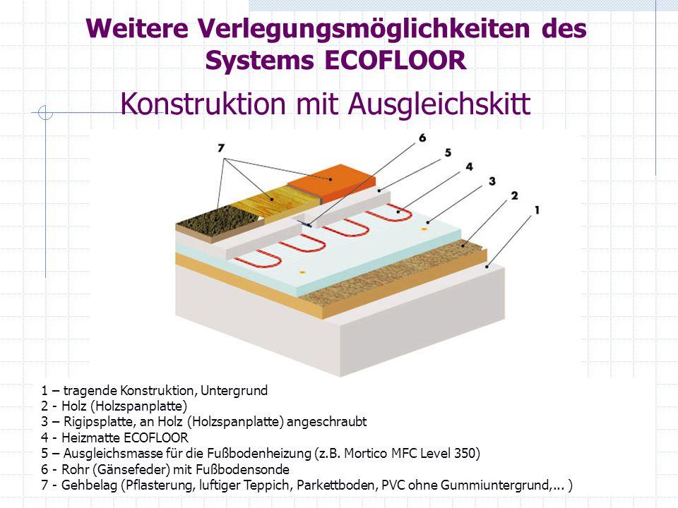 Weitere Verlegungsmöglichkeiten des Systems ECOFLOOR Konstruktion mit Ausgleichskitt 1 – tragende Konstruktion, Untergrund 2 - Holz (Holzspanplatte) 3