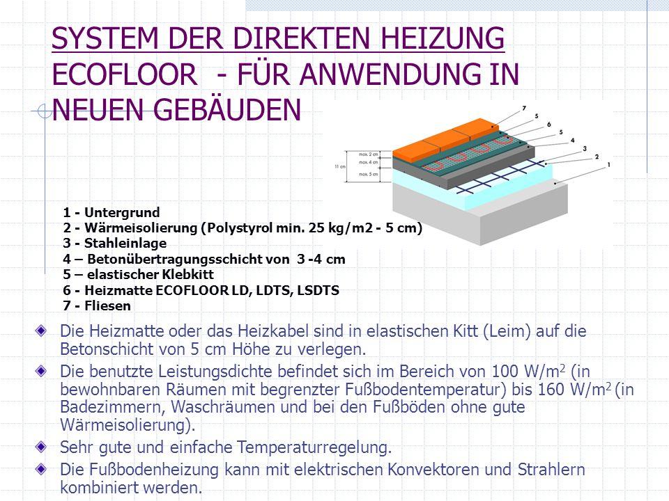 Weitere Verlegungsmöglichkeiten des Systems ECOFLOOR Gipskonstruktion des Fußbodens 1 - Untergrund 2 - Mineralwolle 3 - Gipsträgerplatte 4 - Heizkabel ECOFLOOR 5 – Streifen von Rigipsplatten, nach der Kabelinstallierung die Löcher mit Mineralgipsmasse ausfüllen.