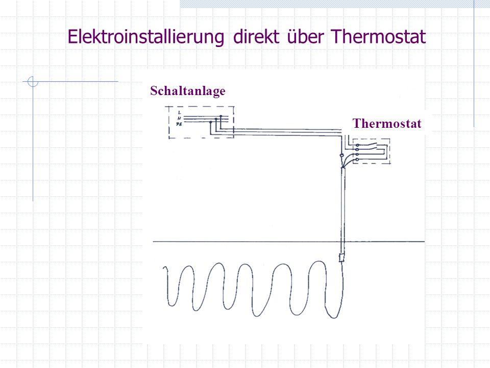 Elektroinstallierung direkt über Thermostat Schaltanlage Thermostat