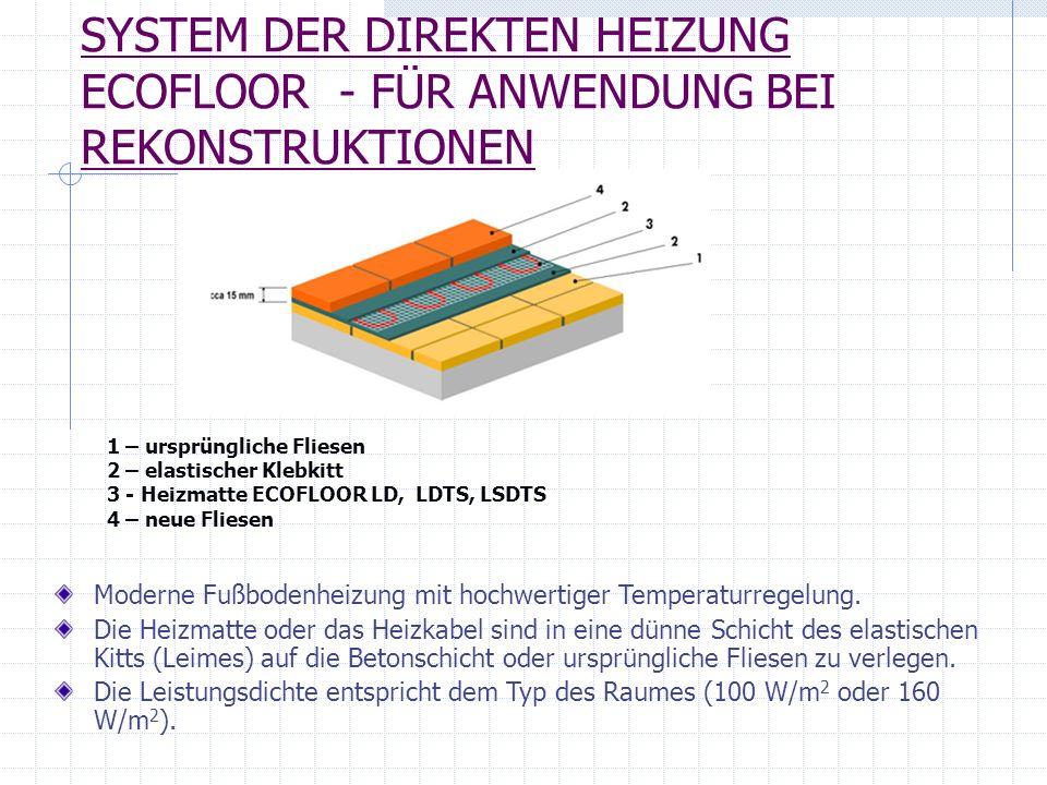 Weitere Verlegungsmöglichkeiten des Systems ECOFLOOR Konstruktion mit Ausgleichskitt 1 – tragende Konstruktion, Untergrund 2 - Holz (Holzspanplatte) 3 – Rigipsplatte, an Holz (Holzspanplatte) angeschraubt 4 - Heizmatte ECOFLOOR 5 – Ausgleichsmasse für die Fußbodenheizung (z.B.