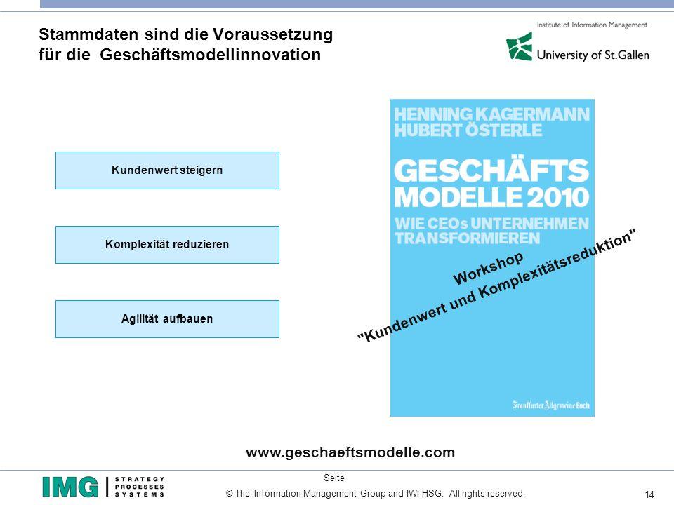 14 Seite © The Information Management Group and IWI-HSG. All rights reserved. Stammdaten sind die Voraussetzung für die Geschäftsmodellinnovation www.
