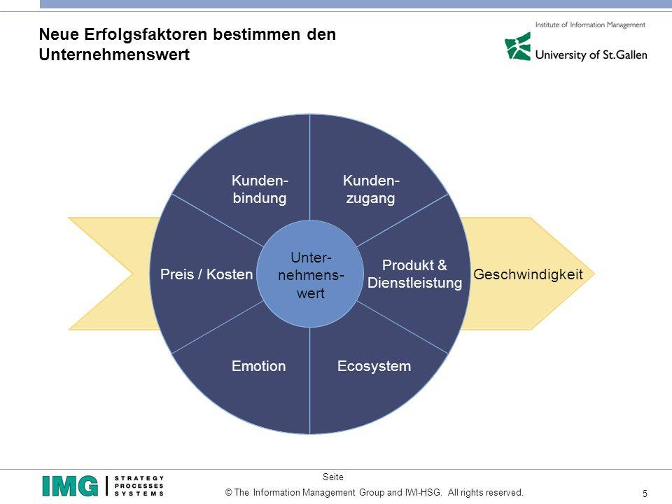 5 Seite © The Information Management Group and IWI-HSG. All rights reserved. Neue Erfolgsfaktoren bestimmen den Unternehmenswert Kunden- bindung Preis