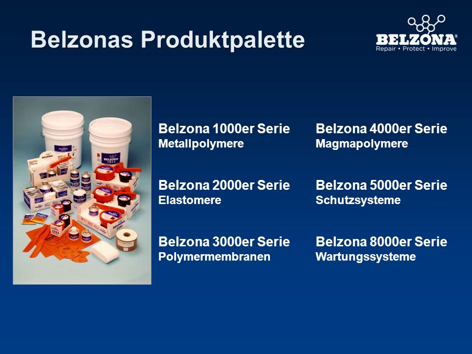 Belzona bietet Lösungen für weit verbreitete Probleme in industriellen Anlagen: Kanäle und Abflussrinnen BetonreparaturSockel und Aufkantungen Komplett-Einkapselung Senk- und andere Gruben