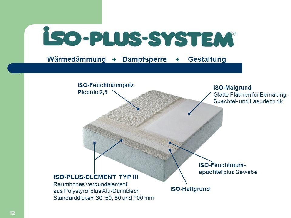 12 Wärmedämmung + Dampfsperre + Gestaltung ISO-PLUS-ELEMENT Typ III ISO-PLUS-ELEMENT TYP III Raumhohes Verbundelement aus Polystyrol plus Alu-Dünnblec