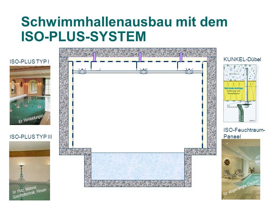 ISO-PLUS TYP I ISO-PLUS TYP III KUNKEL-Dübel ISO-Feuchtraum- Paneel Schwimmhallenausbau mit dem ISO-PLUS-SYSTEM