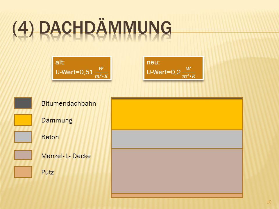 10 Putz Menzel- L- Decke Beton Dämmung Bitumendachbahn