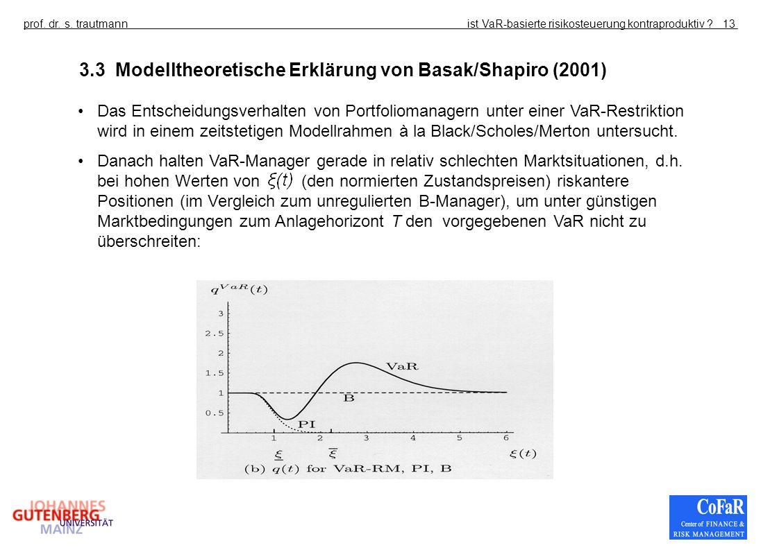 ist VaR-basierte risikosteuerung kontraproduktiv ?prof. dr. s. trautmann13 3.3 Modelltheoretische Erklärung von Basak/Shapiro (2001) Das Entscheidungs