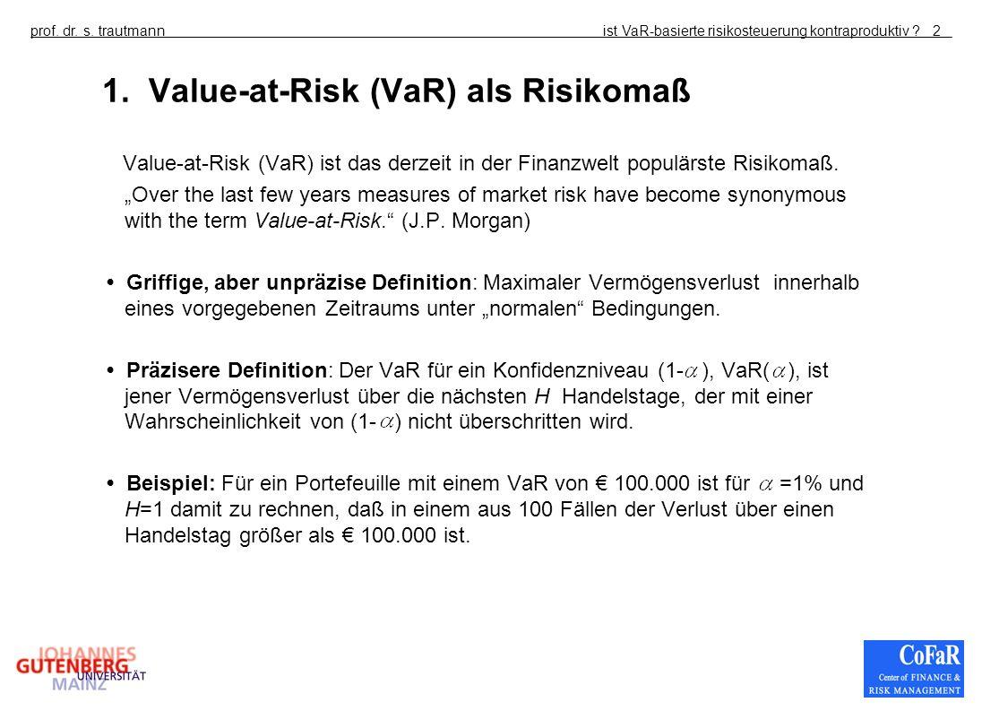 ist VaR-basierte risikosteuerung kontraproduktiv ?prof. dr. s. trautmann2 1. Value-at-Risk (VaR) als Risikomaß Value-at-Risk (VaR) ist das derzeit in