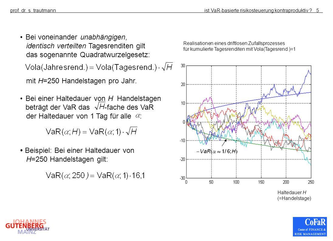 ist VaR-basierte risikosteuerung kontraproduktiv ?prof. dr. s. trautmann5 Realisationen eines driftlosen Zufallsprozesses für kumulierte Tagesrenditen