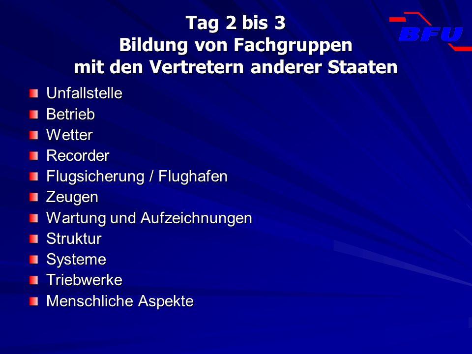 Tag 2 bis 3 Bildung von Fachgruppen mit den Vertretern anderer Staaten UnfallstelleBetriebWetterRecorder Flugsicherung / Flughafen Zeugen Wartung und