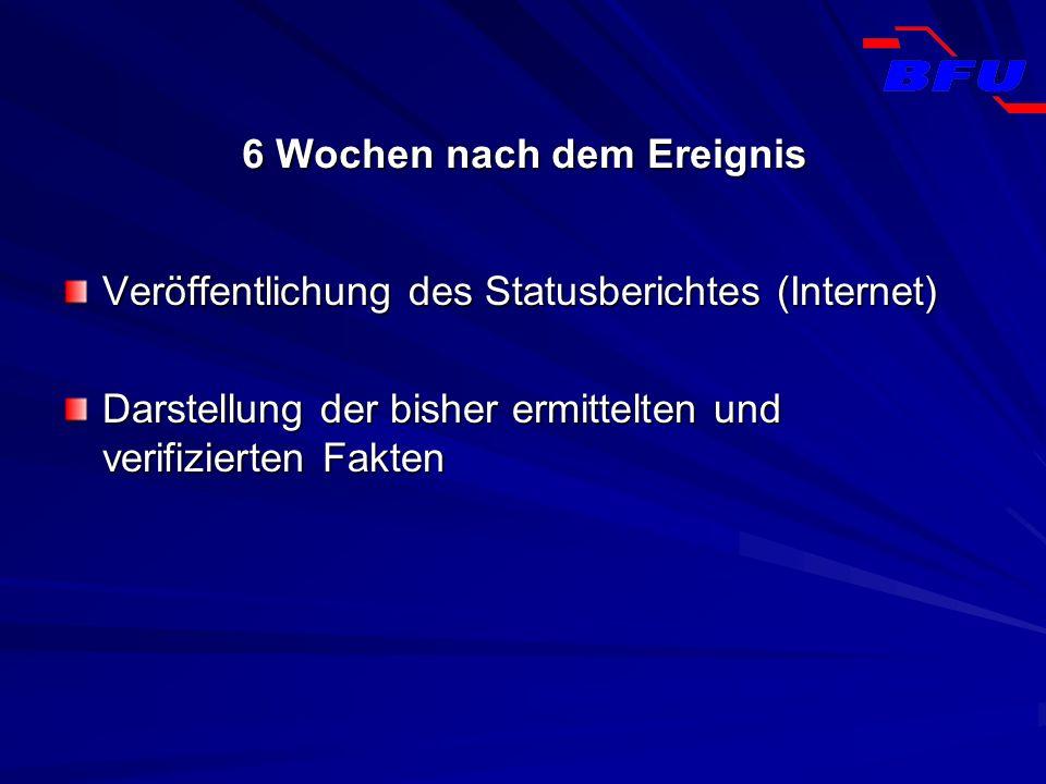 6 Wochen nach dem Ereignis Veröffentlichung des Statusberichtes (Internet) Darstellung der bisher ermittelten und verifizierten Fakten