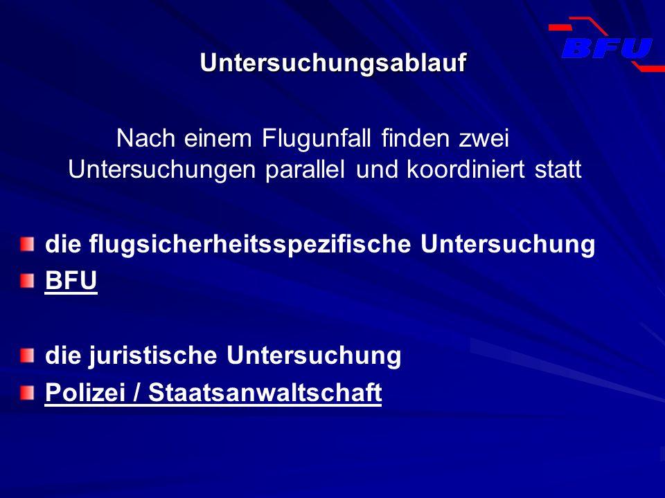 Untersuchungsablauf Nach einem Flugunfall finden zwei Untersuchungen parallel und koordiniert statt die flugsicherheitsspezifische Untersuchung BFU di