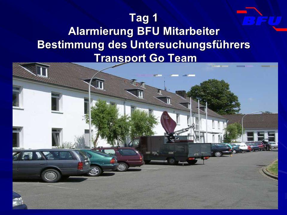 Tag 1 Alarmierung BFU Mitarbeiter Bestimmung des Untersuchungsführers Transport Go Team