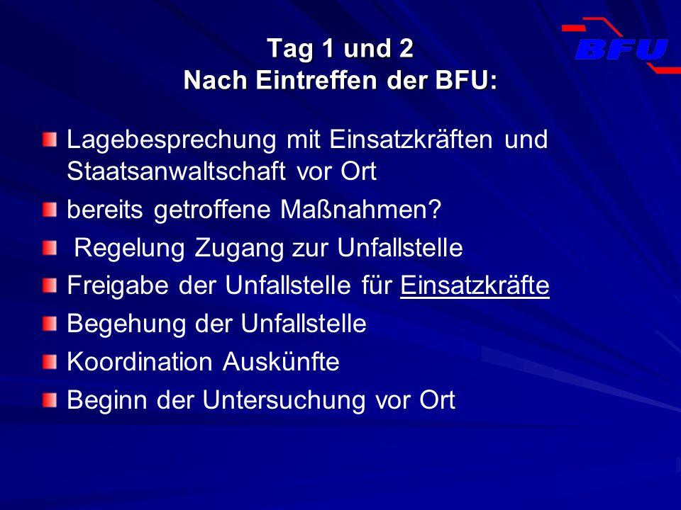 Tag 1 und 2 Nach Eintreffen der BFU: Lagebesprechung mit Einsatzkräften und Staatsanwaltschaft vor Ort bereits getroffene Maßnahmen? Regelung Zugang z