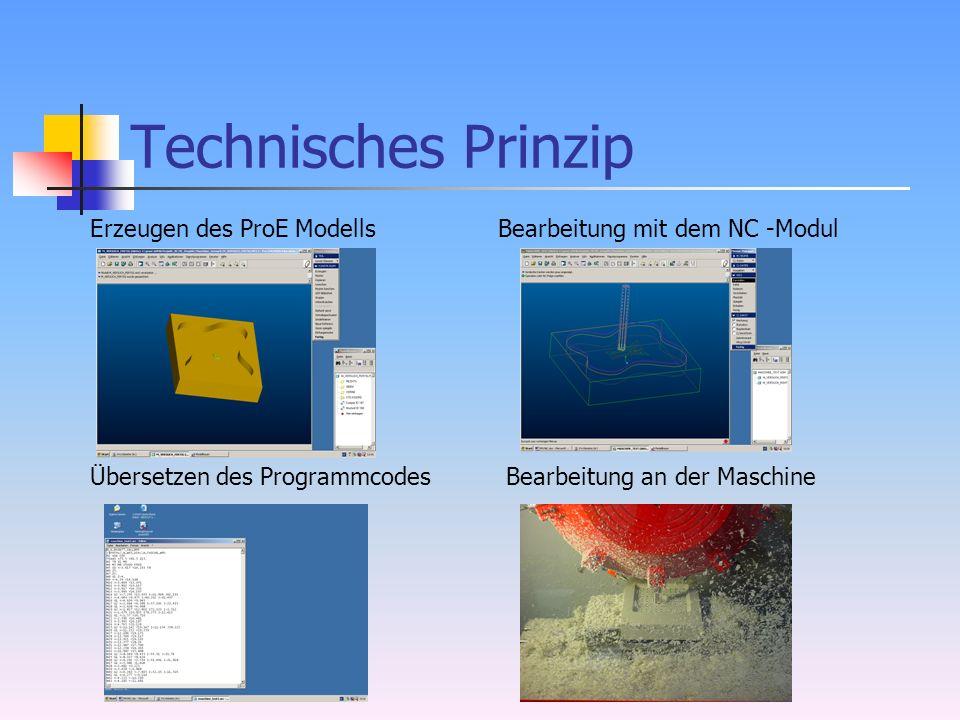 Technisches Prinzip Erzeugen des ProE ModellsBearbeitung mit dem NC -Modul Übersetzen des ProgrammcodesBearbeitung an der Maschine