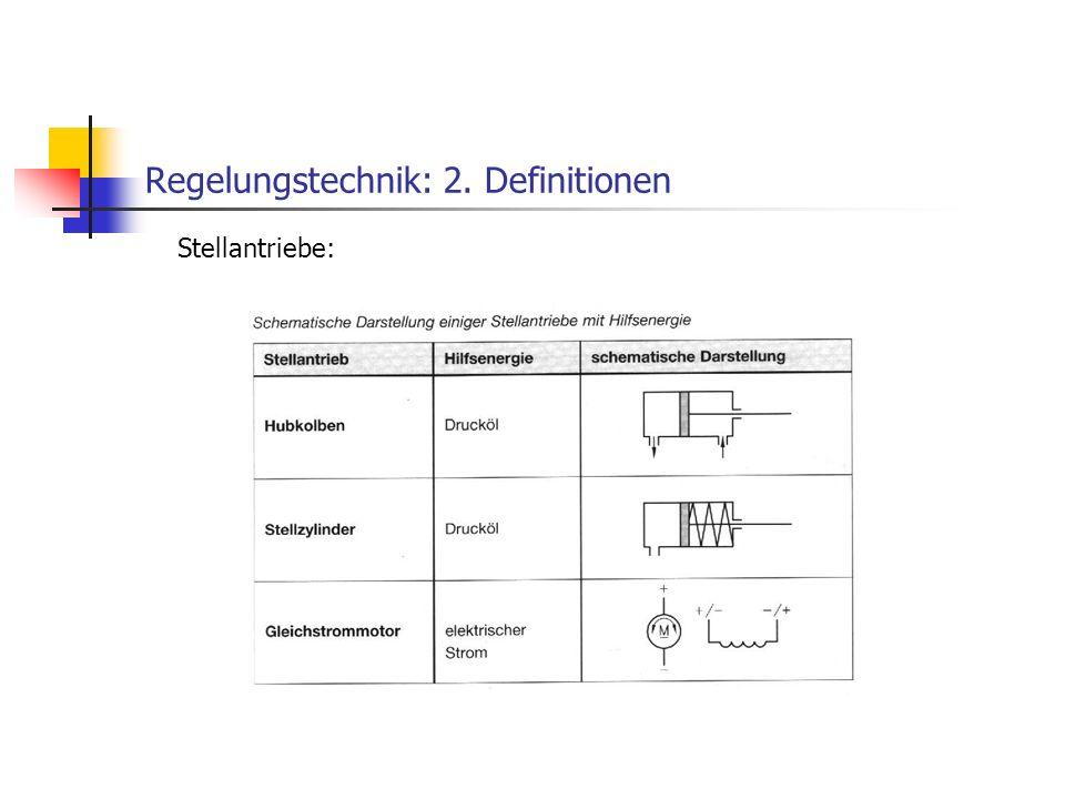 Regelungstechnik: 2. Definitionen Stellantriebe: