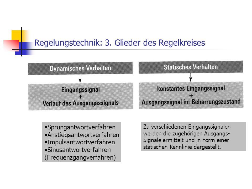 Sprungantwortverfahren Anstiegsantwortverfahren Impulsantwortverfahren Sinusantwortverfahren (Frequenzgangverfahren) Zu verschiedenen Eingangssignalen