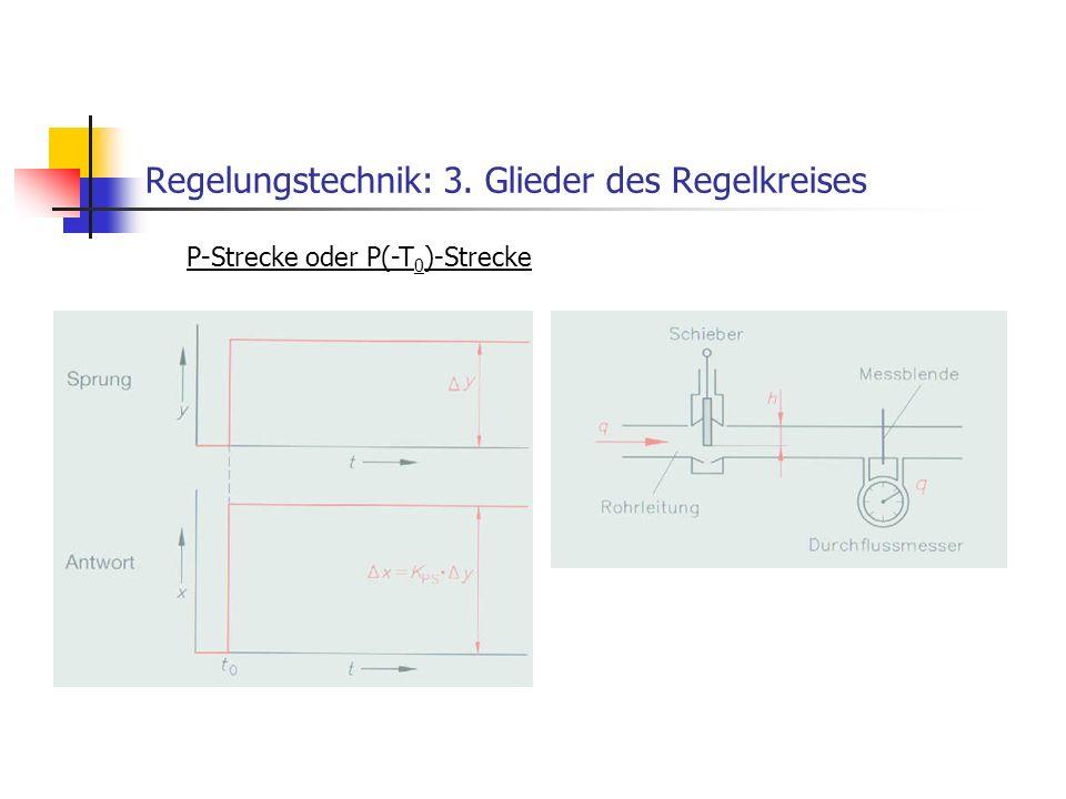 Regelungstechnik: 3. Glieder des Regelkreises P-Strecke oder P(-T 0 )-Strecke