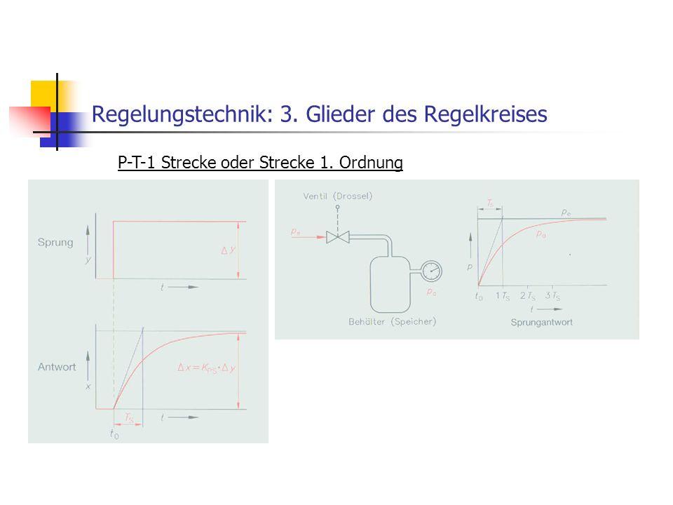 Regelungstechnik: 3. Glieder des Regelkreises P-T-1 Strecke oder Strecke 1. Ordnung