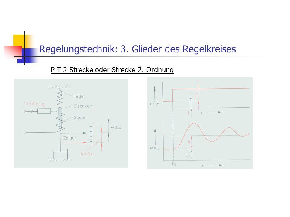 Regelungstechnik: 3. Glieder des Regelkreises P-T-2 Strecke oder Strecke 2. Ordnung
