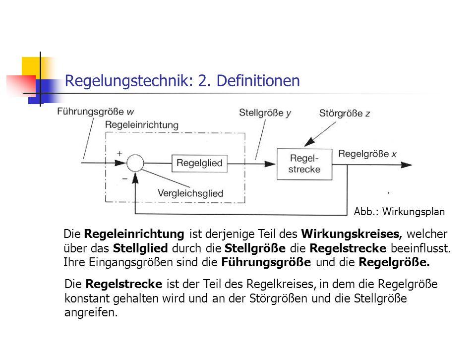 Regelungstechnik: 2. Definitionen Abb.: Wirkungsplan Die Regeleinrichtung ist derjenige Teil des Wirkungskreises, welcher über das Stellglied durch di